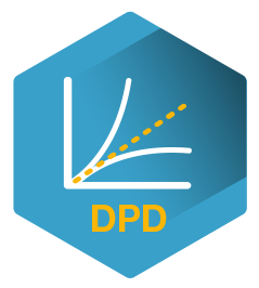 Digital PreDistortion (DPD) | IP Core and Expertise